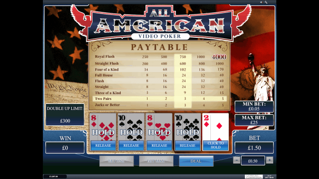 Характеристики слота All American Video Poker 7