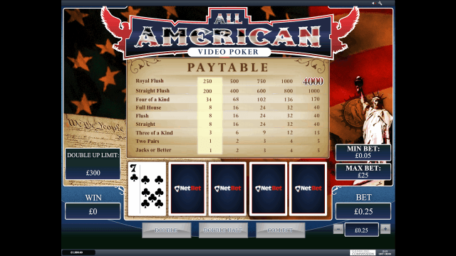 Характеристики слота All American Video Poker 4